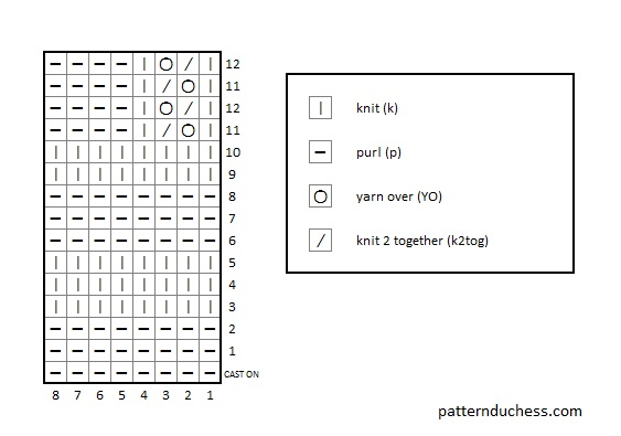 pattern chart for knit stitch pattern for gloves and mittens