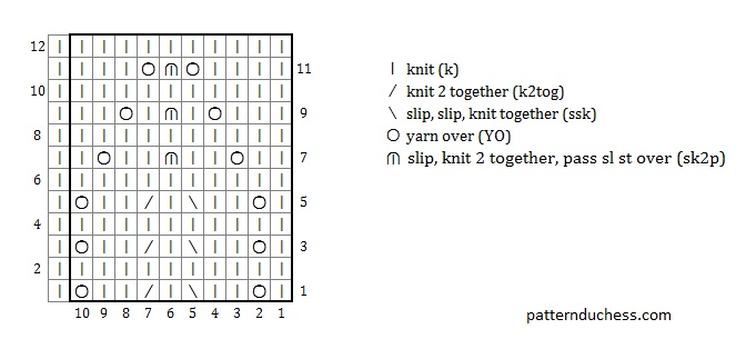 Pattern from history marvelous lace chart