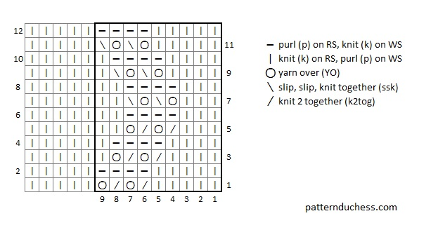 Knitting chart for Crawling Bines pattern