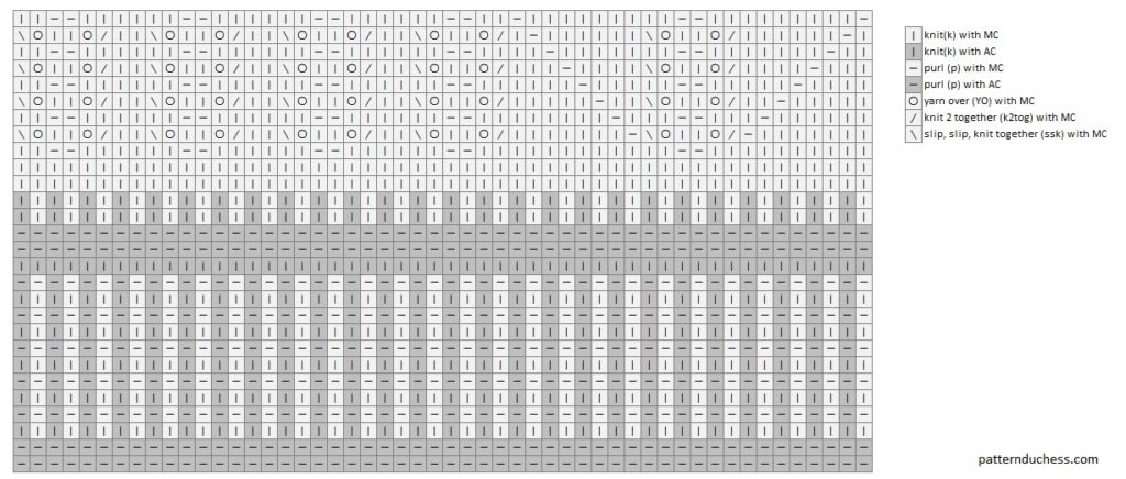Knitting chart for Simple Texture knit stitch pattern